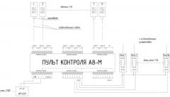 Схема электрических соединений пульт А-8М