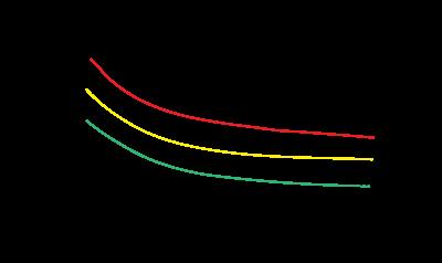 Угарный газ CO и здоровье